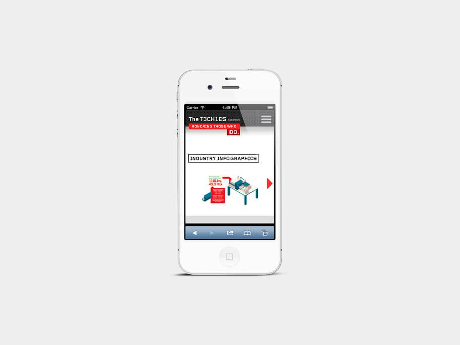 Lenovo Thinkpad, página de Infografía de la Industria, smartphone